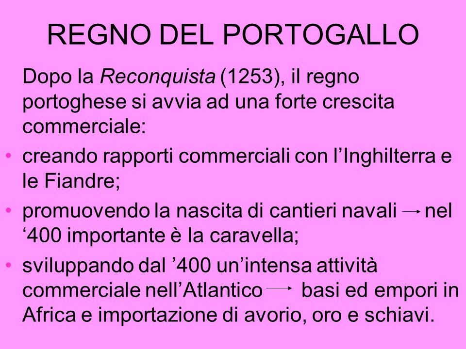 REGNO DEL PORTOGALLO Dopo la Reconquista (1253), il regno portoghese si avvia ad una forte crescita commerciale: creando rapporti commerciali con lIng
