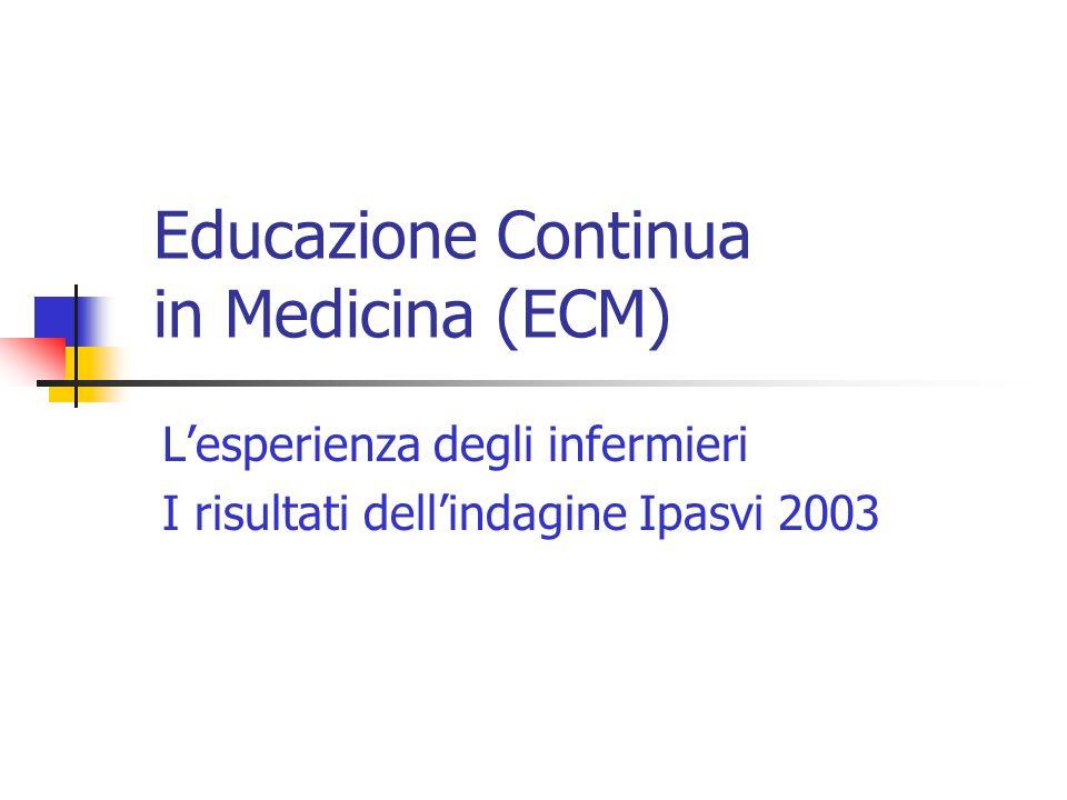 Educazione Continua in Medicina (ECM) Lesperienza degli infermieri I risultati dellindagine Ipasvi 2003