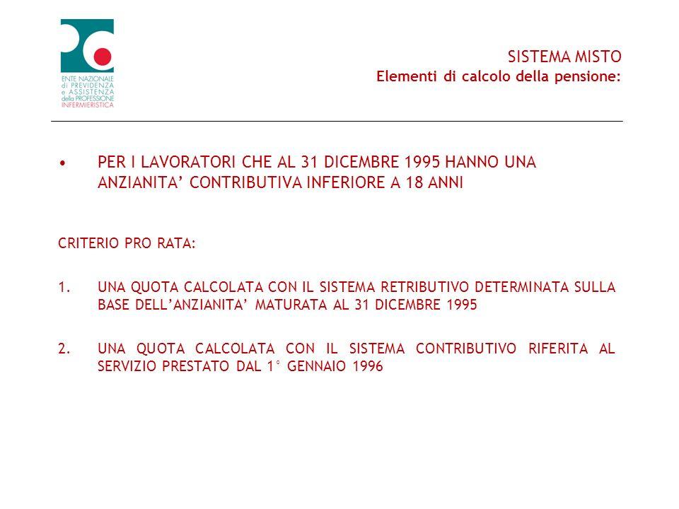 SISTEMA MISTO Elementi di calcolo della pensione: PER I LAVORATORI CHE AL 31 DICEMBRE 1995 HANNO UNA ANZIANITA CONTRIBUTIVA INFERIORE A 18 ANNI CRITER
