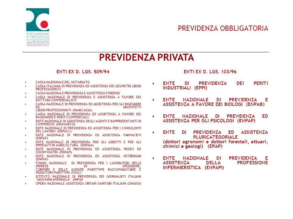 PREVIDENZA OBBLIGATORIA ENTI EX D. LGS. 509/94 CASSA NAZIONALE DEL NOTARIATO CASSA ITALIANA DI PREVIDENZA ED ASSISTENZA DEI GEOMETRI LIBERI PROFESSION