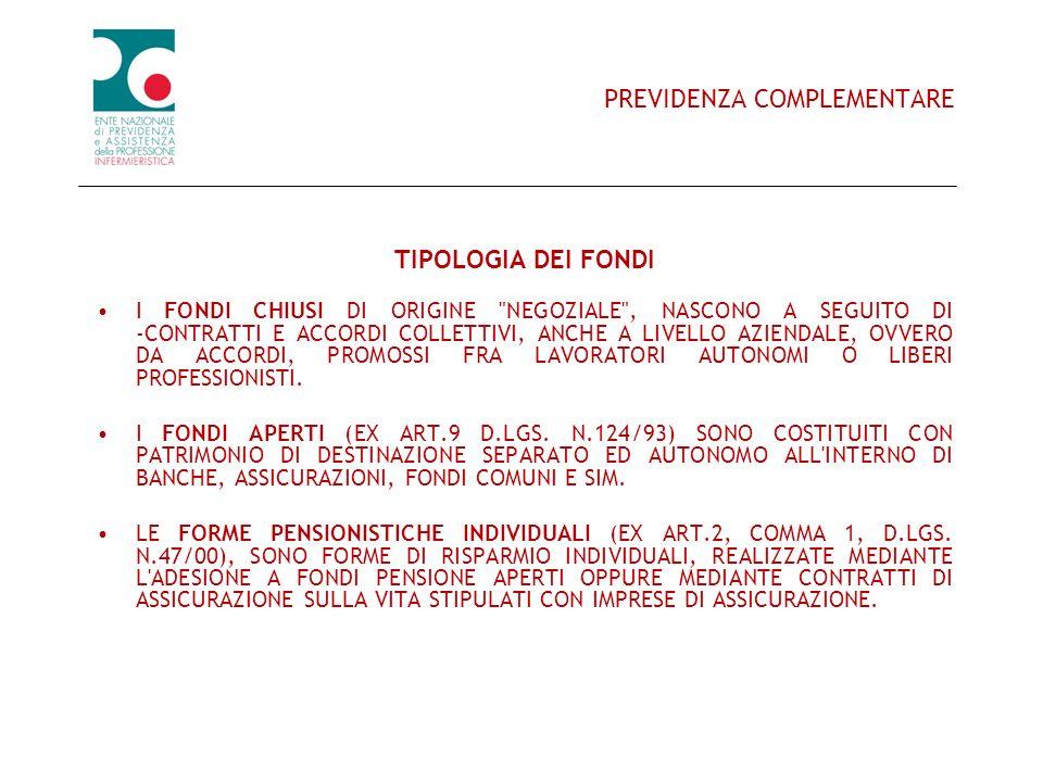 PREVIDENZA COMPLEMENTARE TIPOLOGIA DEI FONDI I FONDI CHIUSI DI ORIGINE