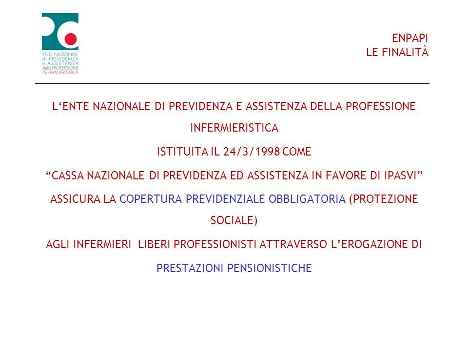 PREVIDENZA OBBLIGATORIA PREVIDENZA COMPLEMENTARE ENPAPI Seminari residenziali Abano Terne 29/30 settembre 2006 2/3 ottobre 2006 www.enpapi.it