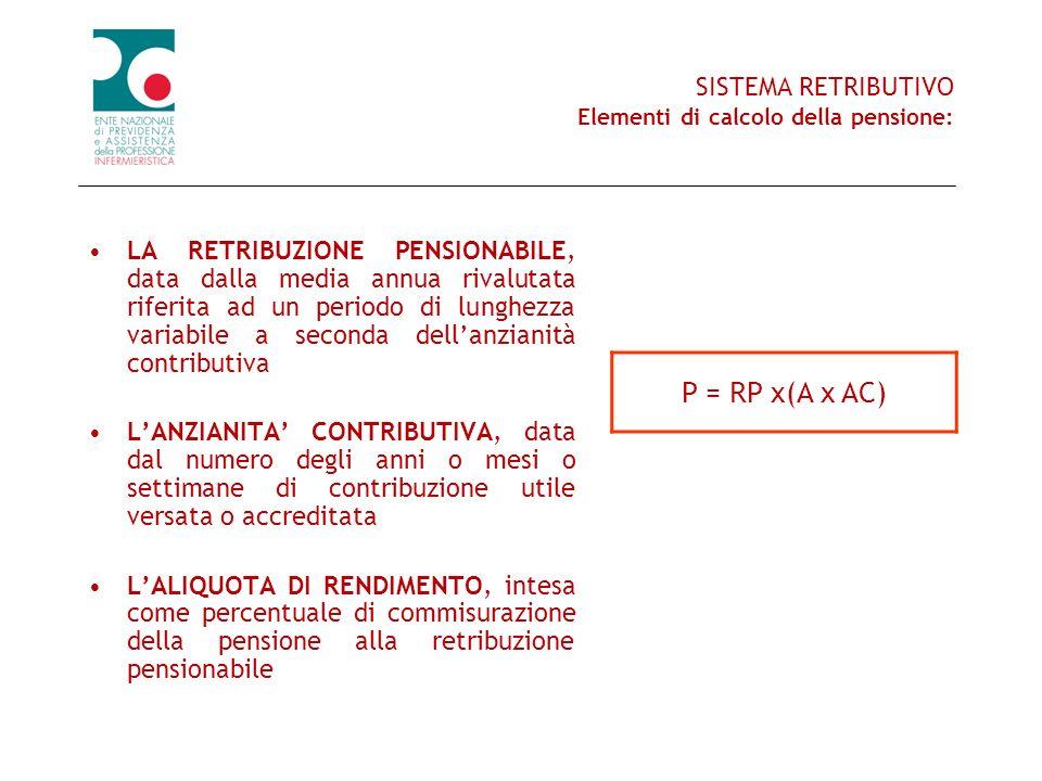 SISTEMA RETRIBUTIVO Elementi di calcolo della pensione: LA RETRIBUZIONE PENSIONABILE, data dalla media annua rivalutata riferita ad un periodo di lung