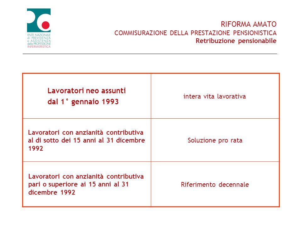 RIFORMA AMATO COMMISURAZIONE DELLA PRESTAZIONE PENSIONISTICA Retribuzione pensionabile Lavoratori neo assunti dal 1° gennaio 1993 intera vita lavorati
