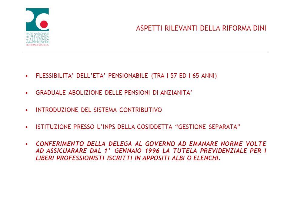 PREVIDENZA COMPLEMENTARE NUOVE FONTI ISTITUTIVE ARTICOLO 1, COMMA 35 LEGGE 23 AGOSTO 2004, N.