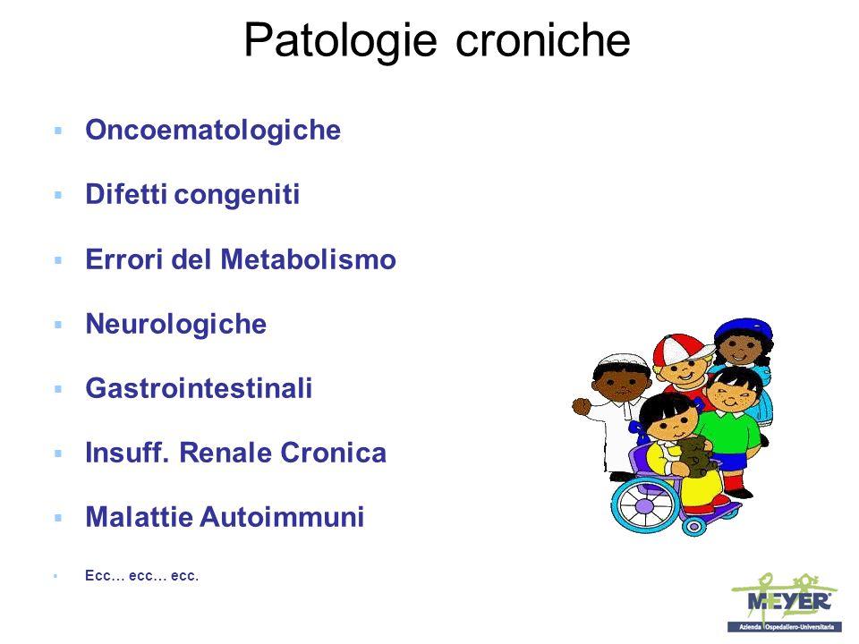 Patologie croniche Oncoematologiche Difetti congeniti Errori del Metabolismo Neurologiche Gastrointestinali Insuff. Renale Cronica Malattie Autoimmuni