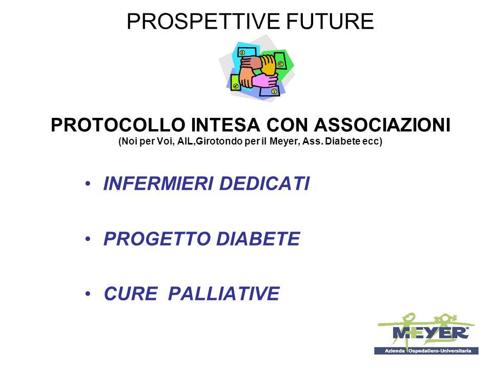 PROSPETTIVE FUTURE PROTOCOLLO INTESA CON ASSOCIAZIONI (Noi per Voi, AIL,Girotondo per il Meyer, Ass. Diabete ecc) INFERMIERI DEDICATI PROGETTO DIABETE