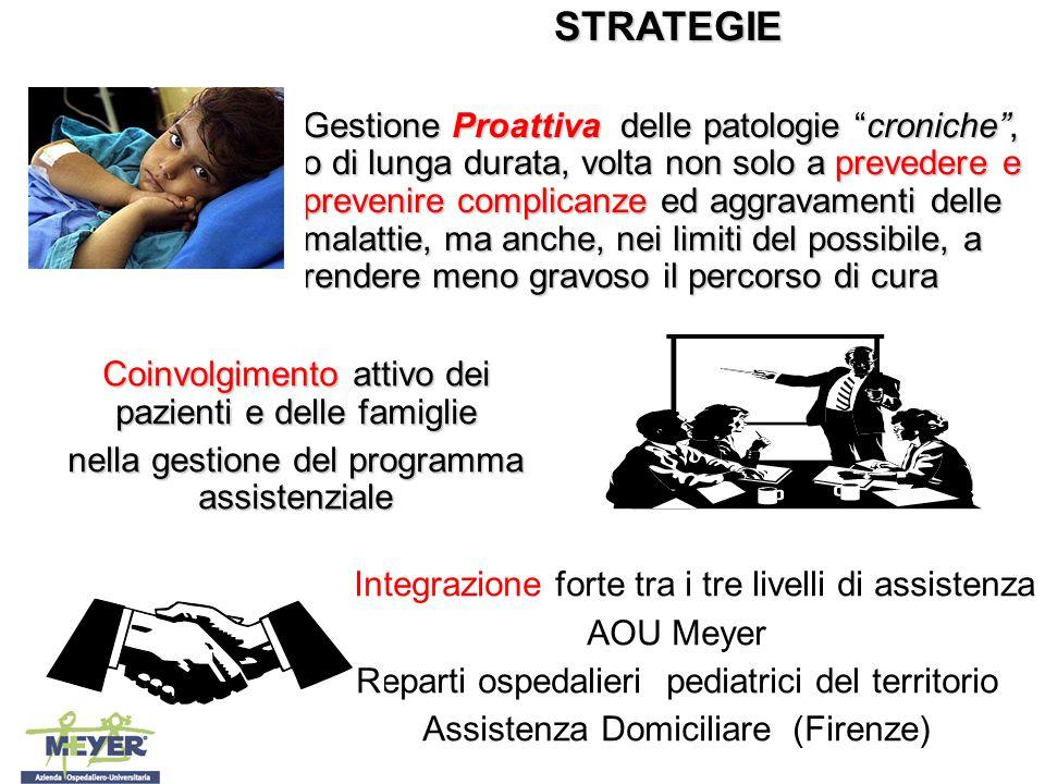 Integrazione forte tra i tre livelli di assistenza AOU Meyer Reparti ospedalieri pediatrici del territorio Assistenza Domiciliare (Firenze) STRATEGIE
