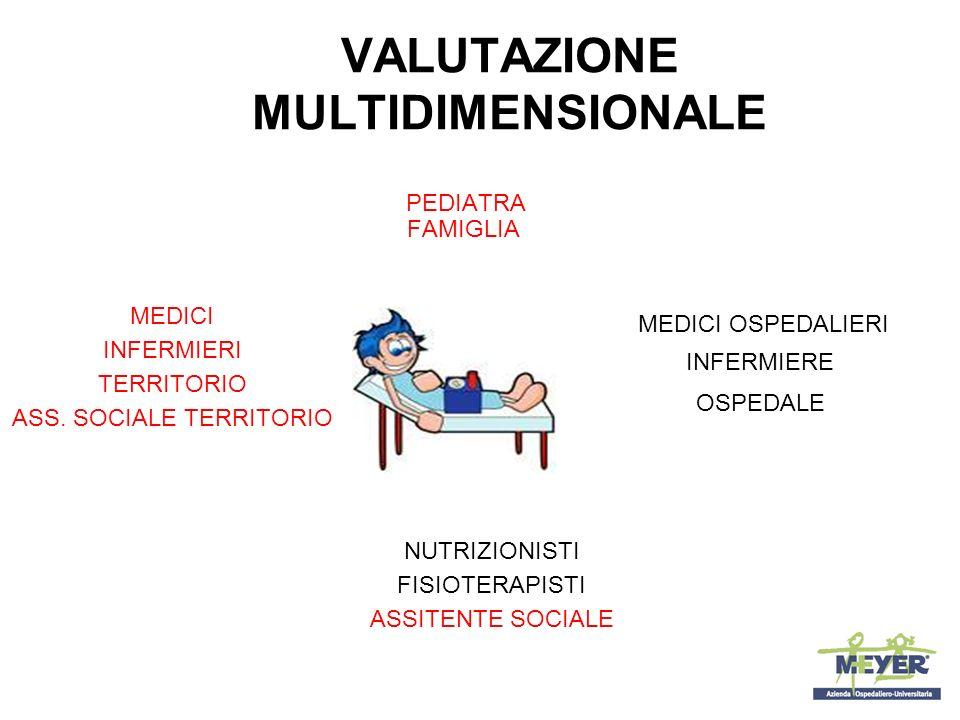 VALUTAZIONE MULTIDIMENSIONALE PEDIATRA FAMIGLIA MEDICI INFERMIERI TERRITORIO ASS.