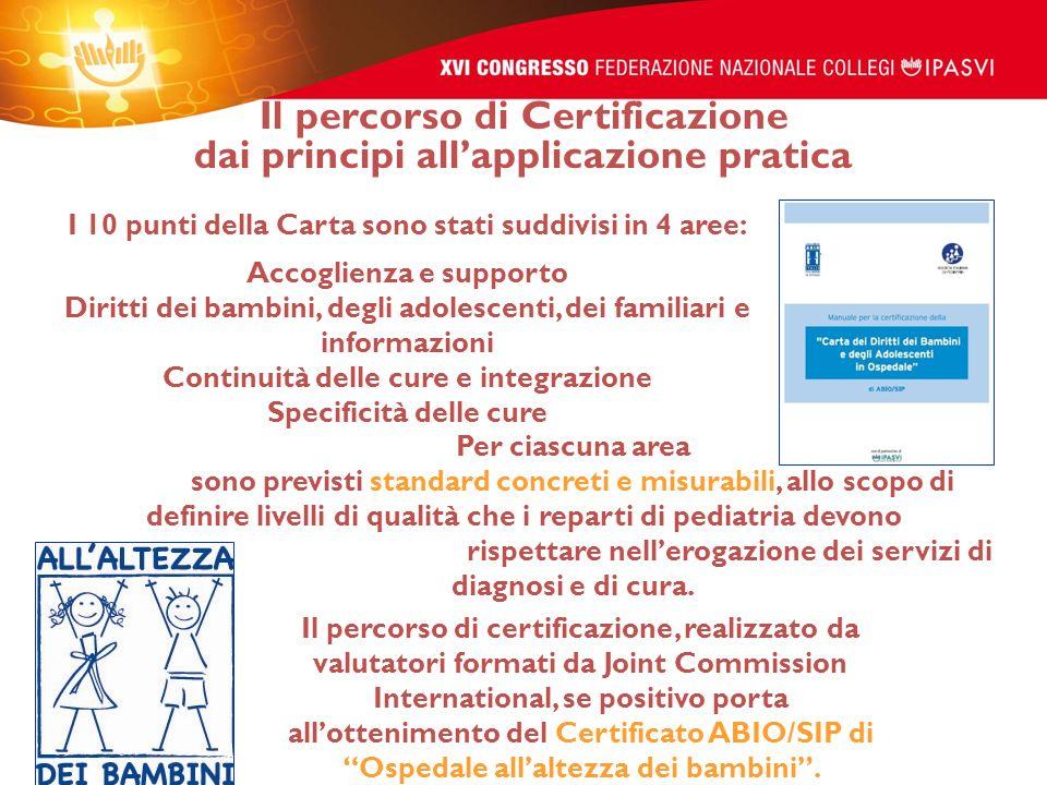 Il percorso di Certificazione dai principi allapplicazione pratica Il percorso di certificazione, realizzato da valutatori formati da Joint Commission