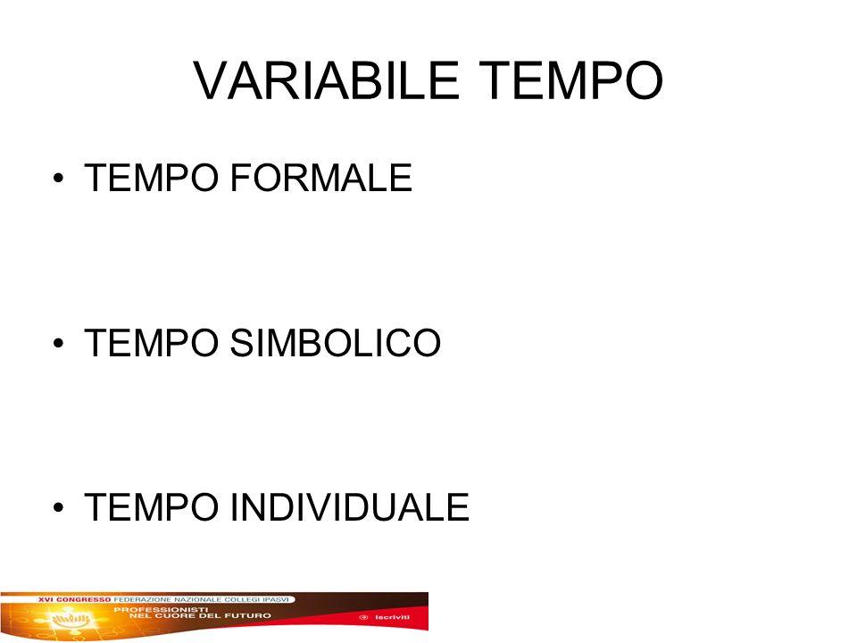 VARIABILE TEMPO TEMPO FORMALE TEMPO SIMBOLICO TEMPO INDIVIDUALE