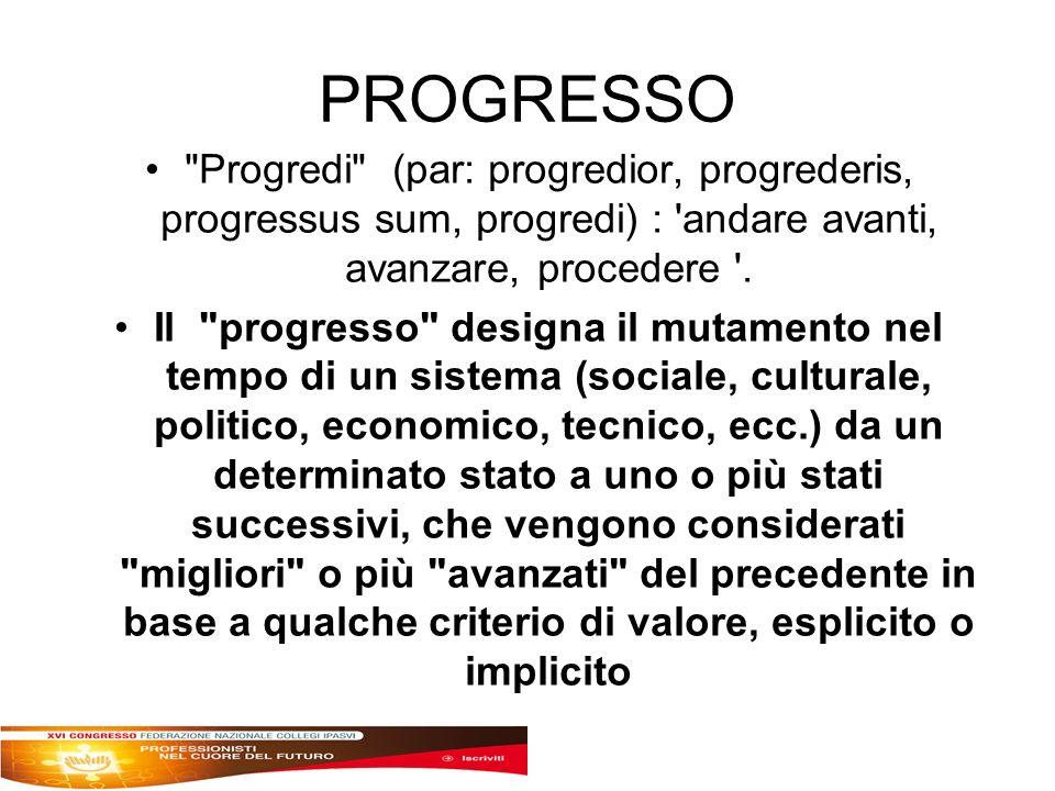 PROGRESSO Progredi (par: progredior, progrederis, progressus sum, progredi) : andare avanti, avanzare, procedere .