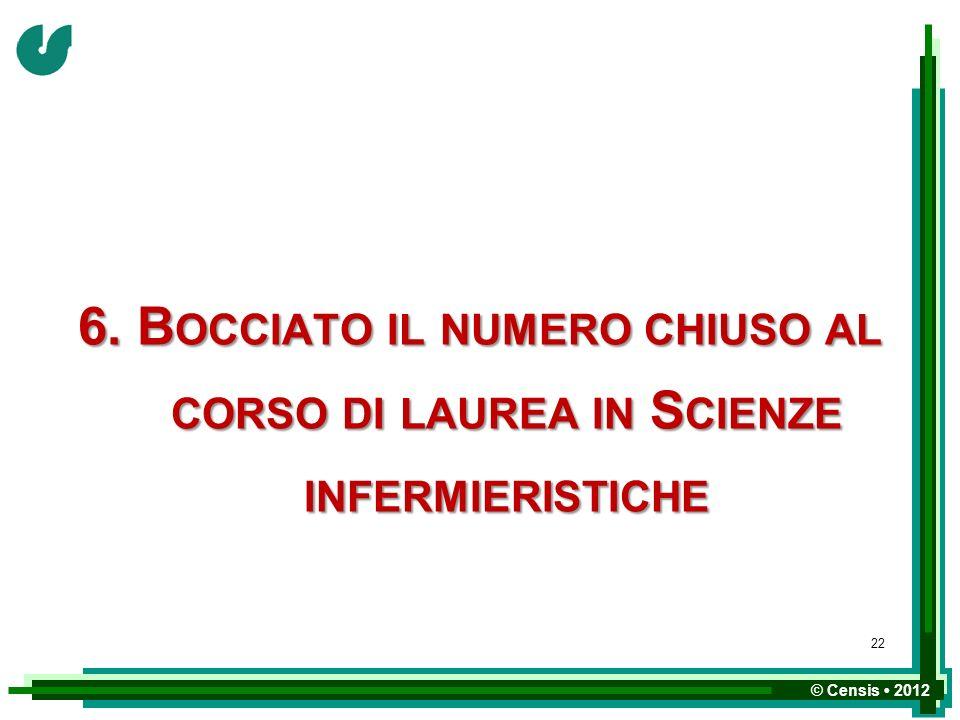 © Censis 2012 6. B OCCIATO IL NUMERO CHIUSO AL CORSO DI LAUREA IN S CIENZE INFERMIERISTICHE 22