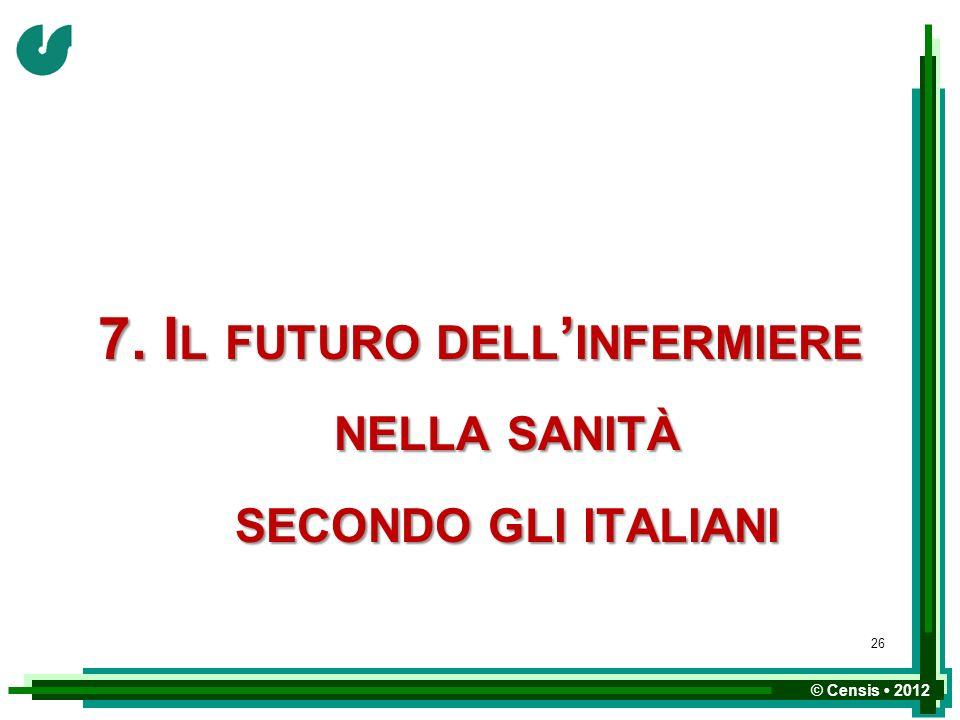 © Censis 2012 7. I L FUTURO DELL INFERMIERE NELLA SANITÀ SECONDO GLI ITALIANI 26