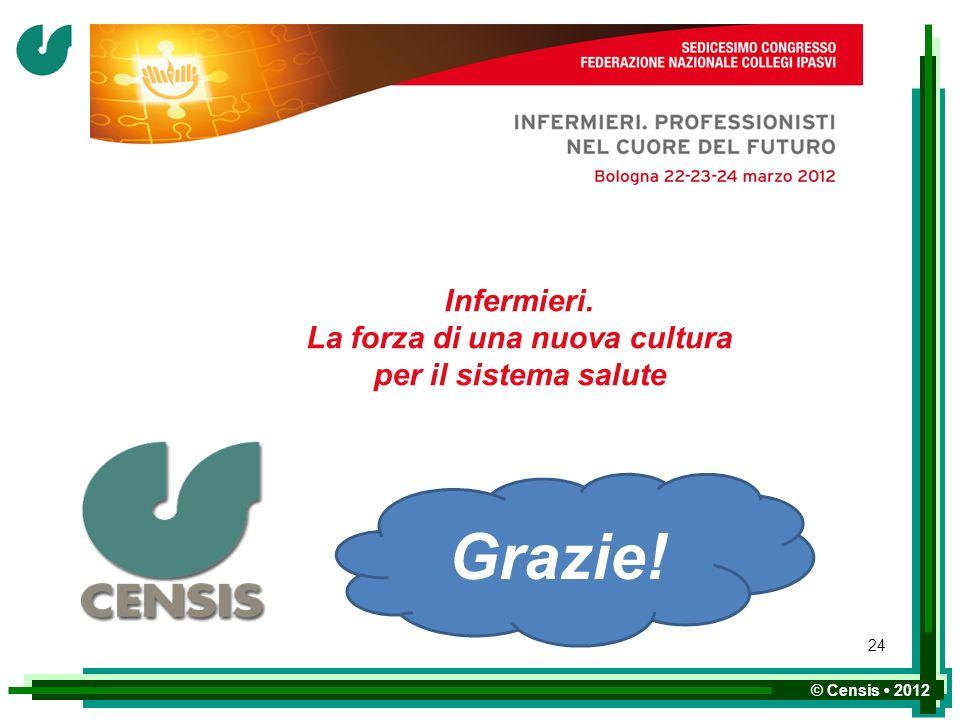 © Censis 2012 24 Infermieri. La forza di una nuova cultura per il sistema salute Grazie!