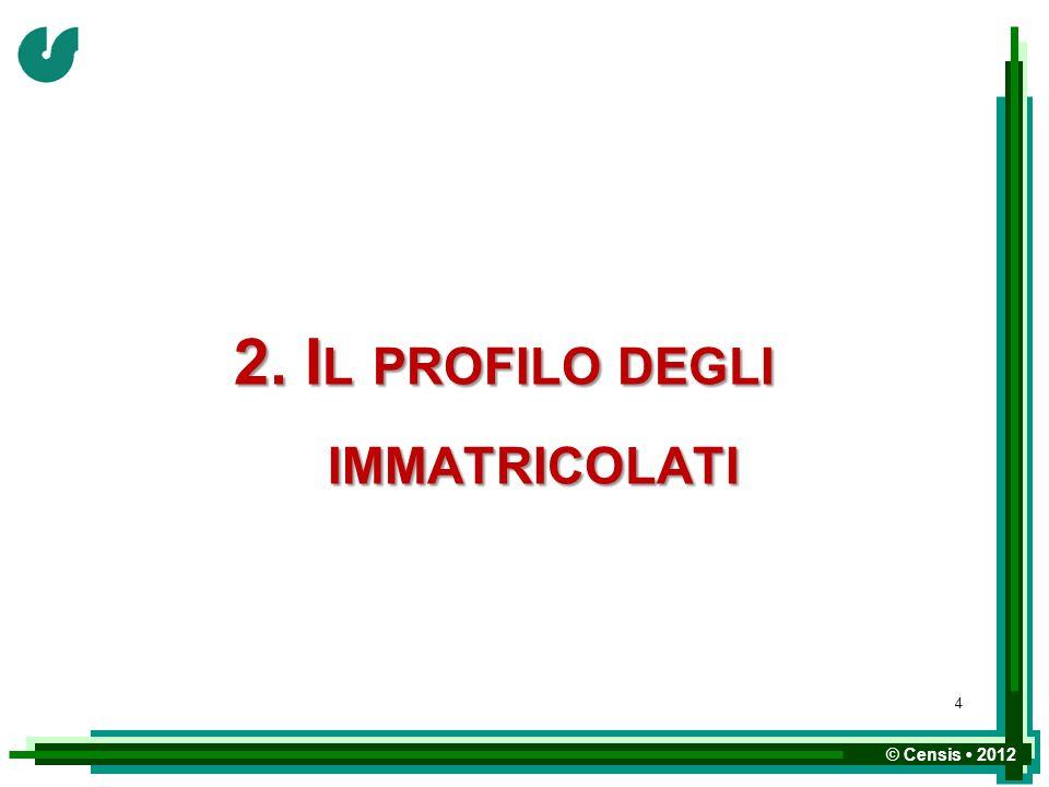 © Censis 2012 2. I L PROFILO DEGLI IMMATRICOLATI 4