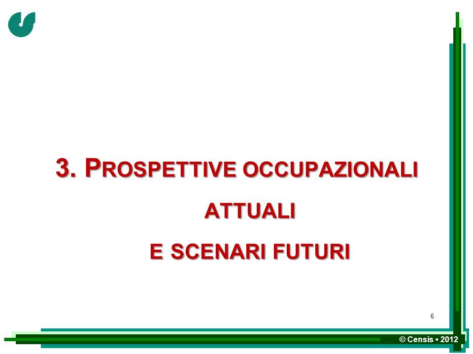 © Censis 2012 3. P ROSPETTIVE OCCUPAZIONALI ATTUALI E SCENARI FUTURI 6