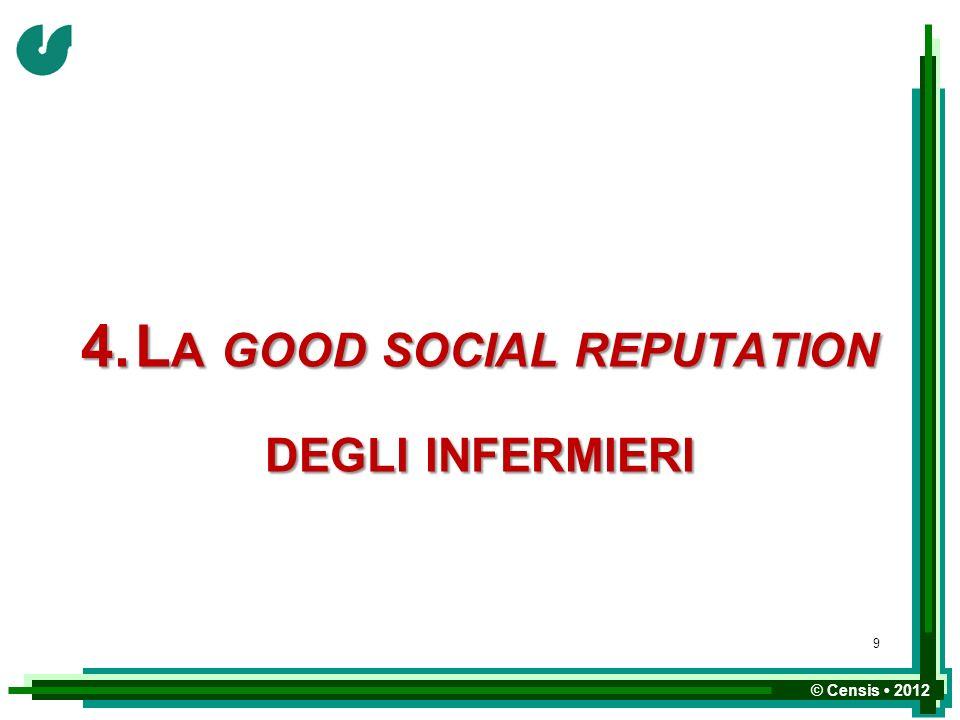 © Censis 2012 4.L A GOOD SOCIAL REPUTATION DEGLI INFERMIERI 9
