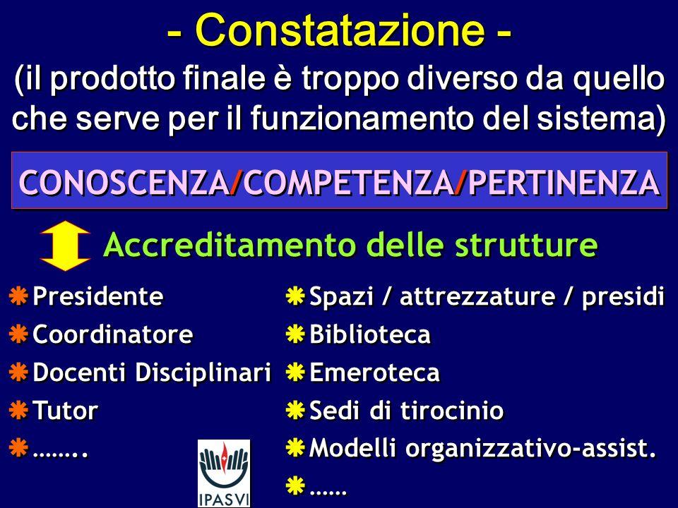 - Constatazione - (il prodotto finale è troppo diverso da quello che serve per il funzionamento del sistema) - Constatazione - (il prodotto finale è troppo diverso da quello che serve per il funzionamento del sistema) CONOSCENZA/COMPETENZA/PERTINENZA Presidente Coordinatore Docenti Disciplinari Tutor ……..