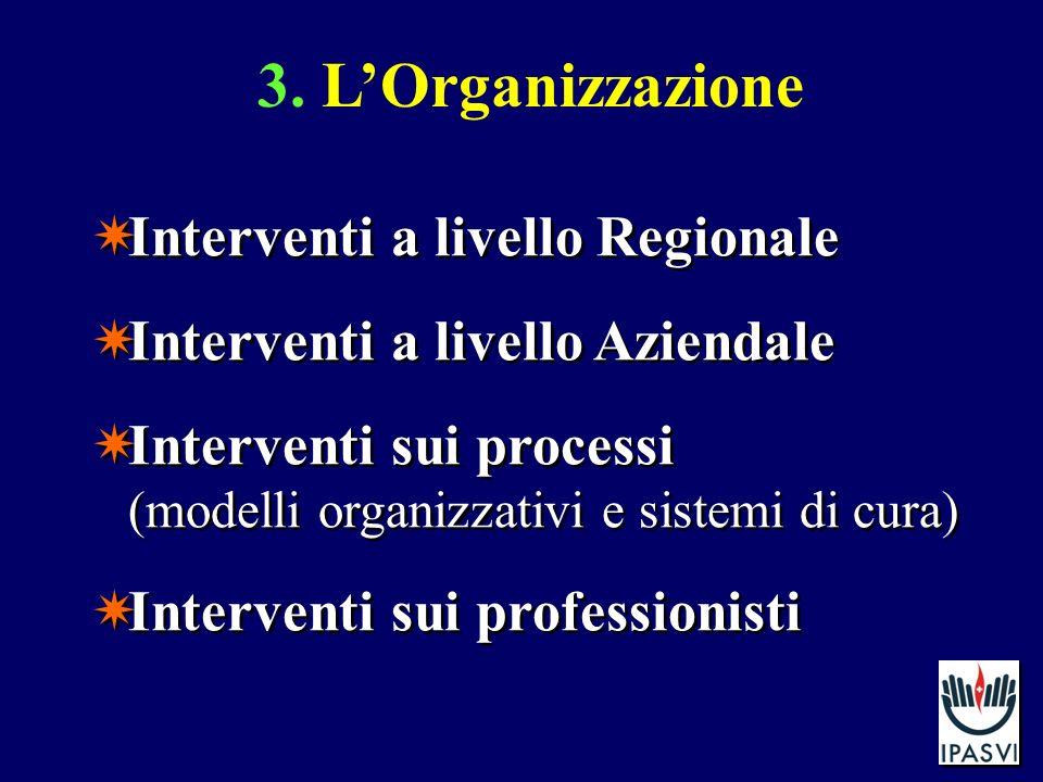 3. LOrganizzazione Interventi a livello Regionale Interventi a livello Aziendale Interventi sui processi (modelli organizzativi e sistemi di cura) Int