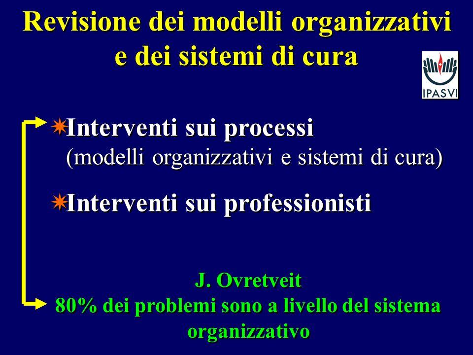 Revisione dei modelli organizzativi e dei sistemi di cura Revisione dei modelli organizzativi e dei sistemi di cura J.