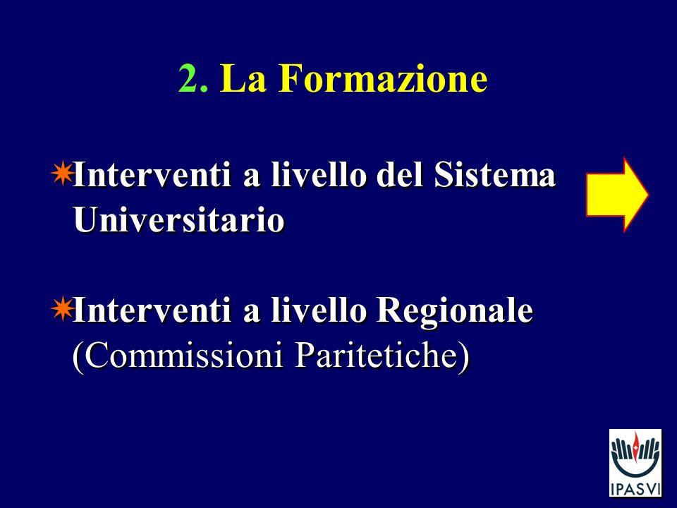 2. La Formazione Interventi a livello del Sistema Universitario Interventi a livello Regionale (Commissioni Paritetiche) Interventi a livello del Sist