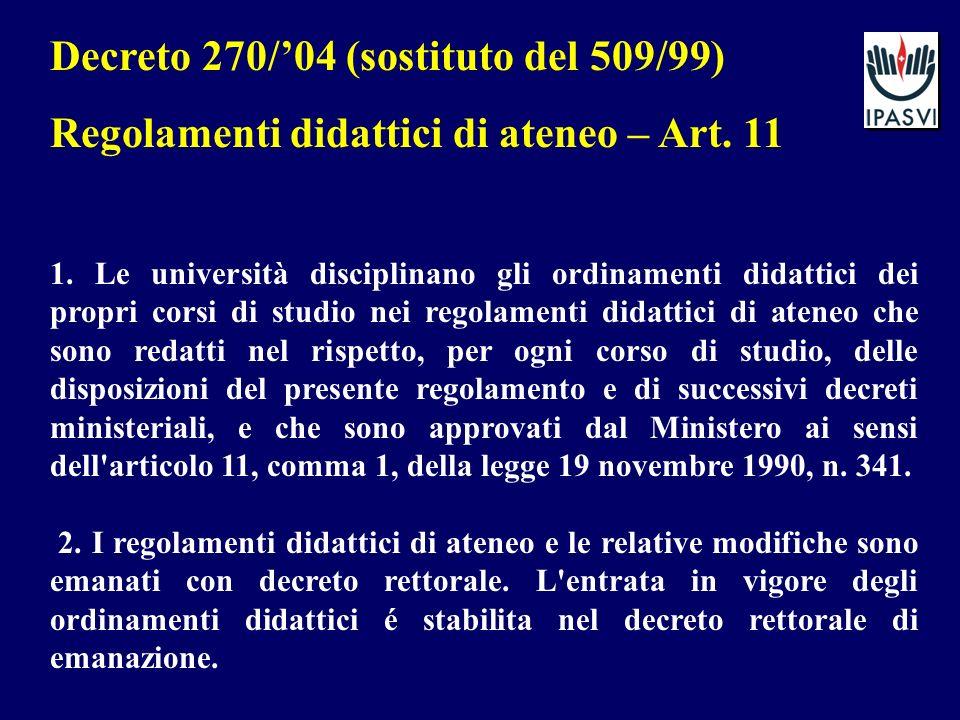 Decreto 270/04 (sostituto del 509/99) Regolamenti didattici di ateneo – Art.