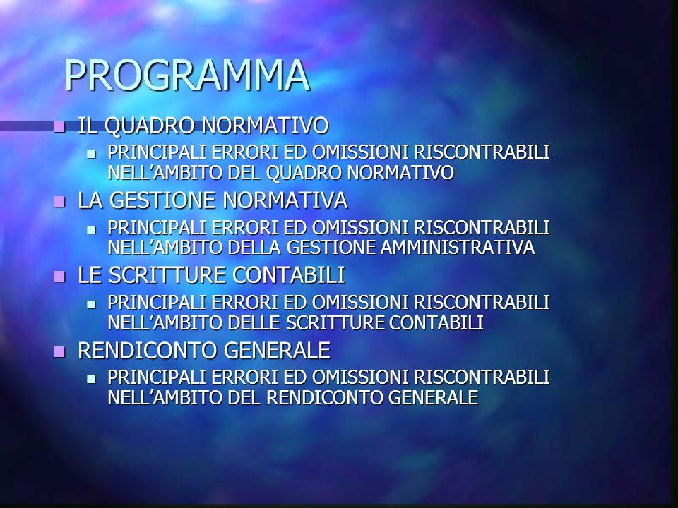 PROGRAMMA IL BILANCIO DI PREVISIONE IL BILANCIO DI PREVISIONE PRINCIPALI ERRORI ED OMISSIONI RISCONTRABILI NELLAMBITO DEL BILANCIO DI PREVISIONE PRINCIPALI ERRORI ED OMISSIONI RISCONTRABILI NELLAMBITO DEL BILANCIO DI PREVISIONE COLLEGIO REVISORI DEI CONTI: COLLEGIO REVISORI DEI CONTI: FUNZIONI E RESPONSABILITRA FUNZIONI E RESPONSABILITRA PROBLEMATICHE FISCALI PROBLEMATICHE FISCALI