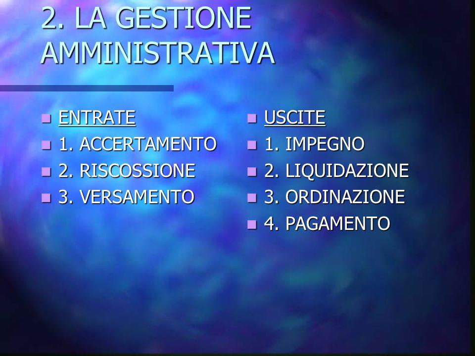 2. LA GESTIONE AMMINISTRATIVA ENTRATE ENTRATE 1. ACCERTAMENTO 1. ACCERTAMENTO 2. RISCOSSIONE 2. RISCOSSIONE 3. VERSAMENTO 3. VERSAMENTO USCITE 1. IMPE