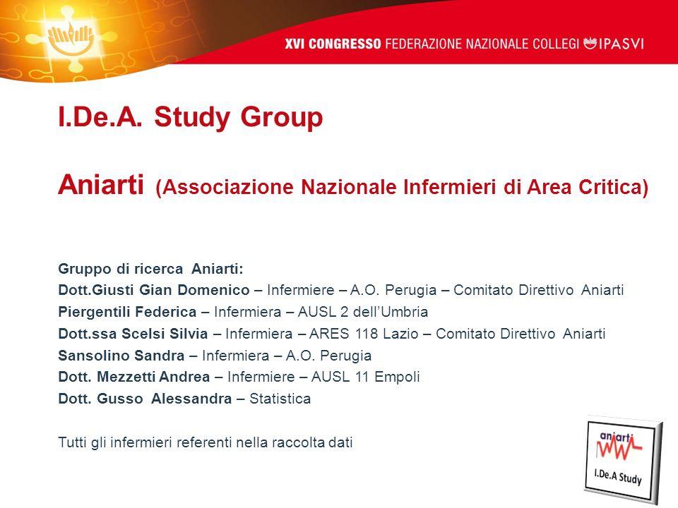 I.De.A. Study Group Aniarti (Associazione Nazionale Infermieri di Area Critica) Gruppo di ricerca Aniarti: Dott.Giusti Gian Domenico – Infermiere – A.