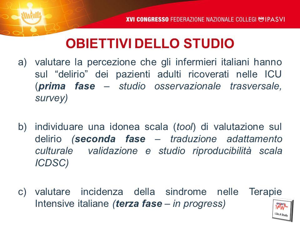 OBIETTIVI DELLO STUDIO a)valutare la percezione che gli infermieri italiani hanno sul delirio dei pazienti adulti ricoverati nelle ICU (prima fase – s