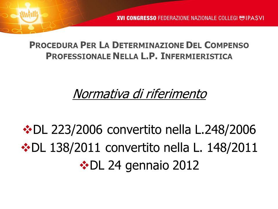P ROCEDURA P ER L A D ETERMINAZIONE D EL C OMPENSO P ROFESSIONALE N ELLA L.P. I NFERMIERISTICA Normativa di riferimento DL 223/2006 convertito nella L