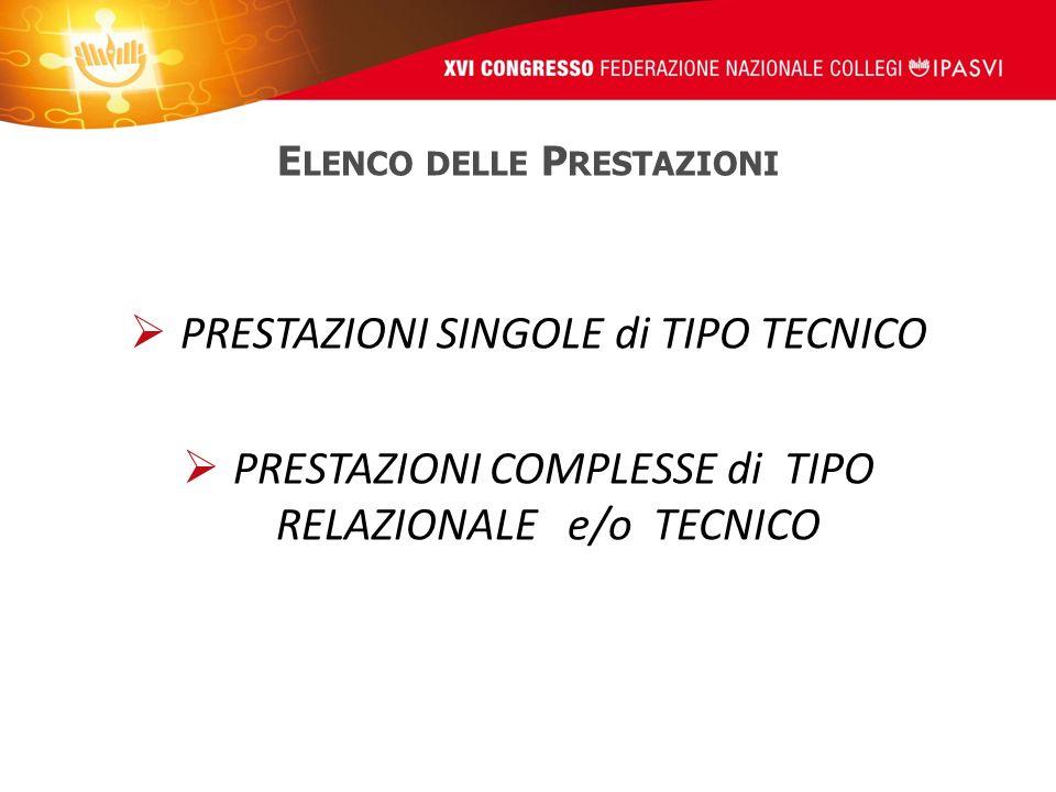E LENCO DELLE P RESTAZIONI PRESTAZIONI SINGOLE di TIPO TECNICO PRESTAZIONI COMPLESSE di TIPO RELAZIONALE e/o TECNICO
