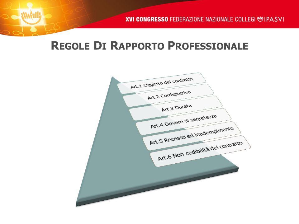 R EGOLE D I R APPORTO P ROFESSIONALE