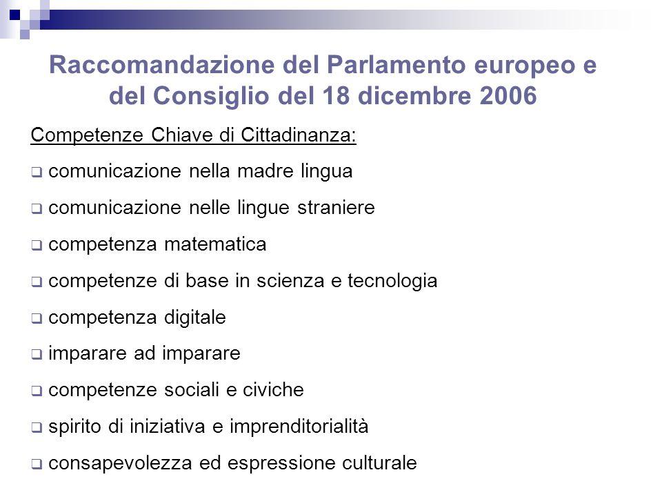 Raccomandazione del Parlamento europeo e del Consiglio del 18 dicembre 2006 Competenze Chiave di Cittadinanza: comunicazione nella madre lingua comuni