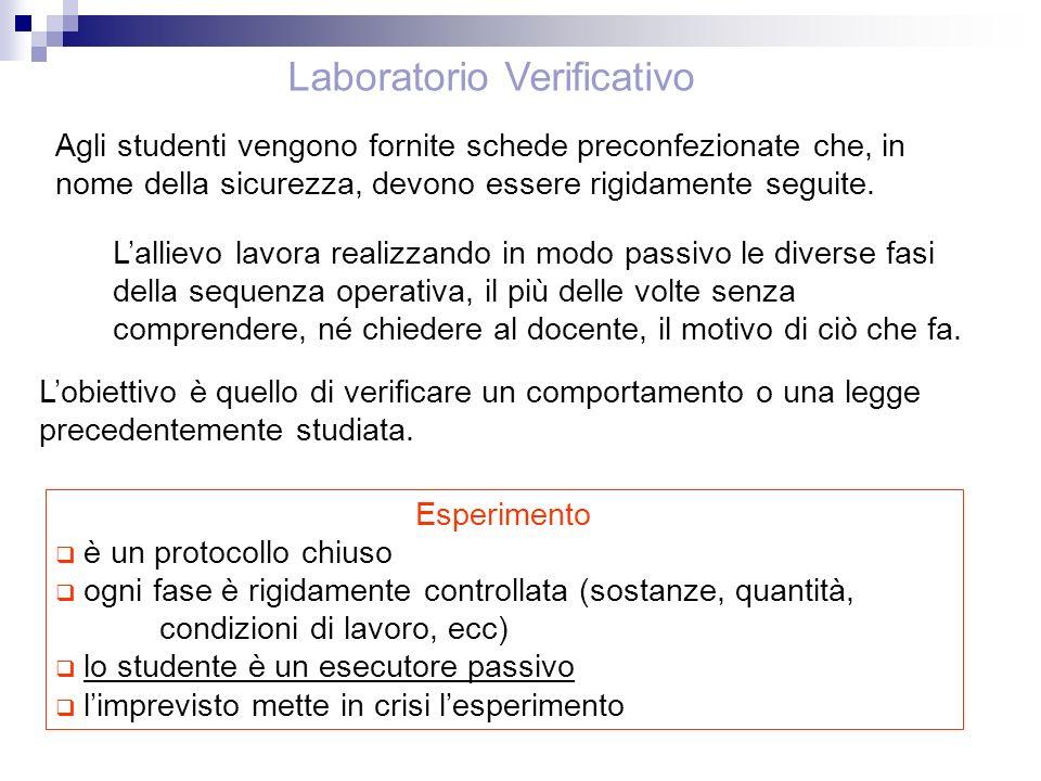 Laboratorio Verificativo Agli studenti vengono fornite schede preconfezionate che, in nome della sicurezza, devono essere rigidamente seguite. Lalliev