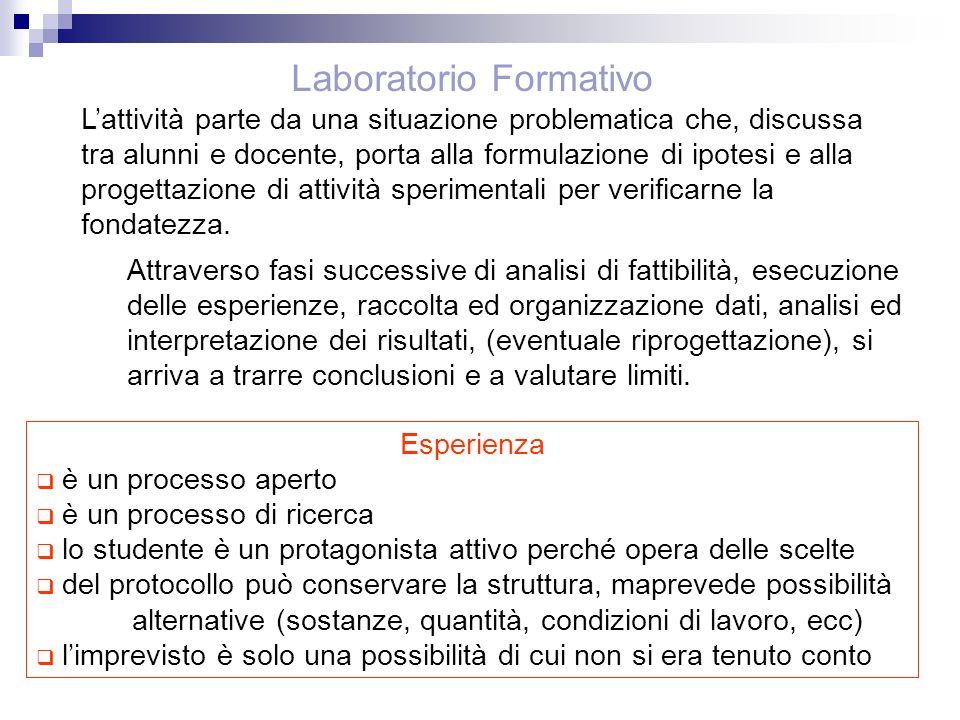 Laboratorio Formativo Lattività parte da una situazione problematica che, discussa tra alunni e docente, porta alla formulazione di ipotesi e alla pro