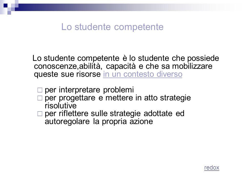 Lo studente competente Lo studente competente è lo studente che possiede conoscenze,abilità, capacità e che sa mobilizzare queste sue risorse in un co