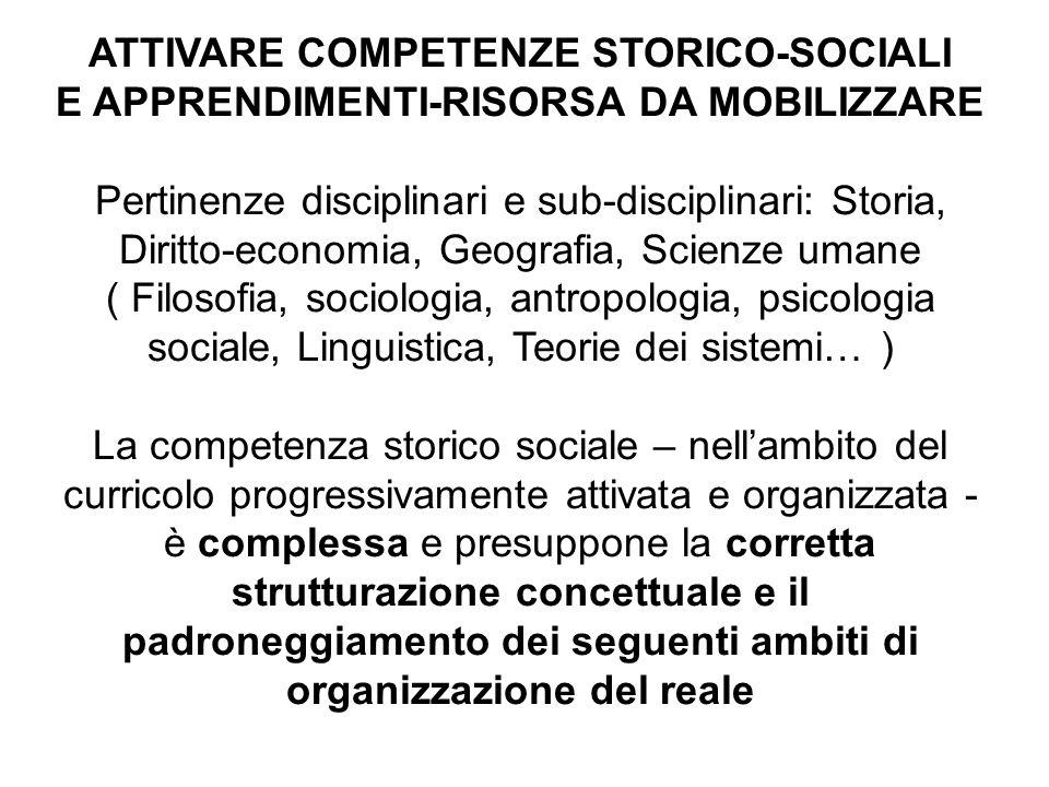 ATTIVARE COMPETENZE STORICO-SOCIALI E APPRENDIMENTI-RISORSA DA MOBILIZZARE Pertinenze disciplinari e sub-disciplinari: Storia, Diritto-economia, Geogr
