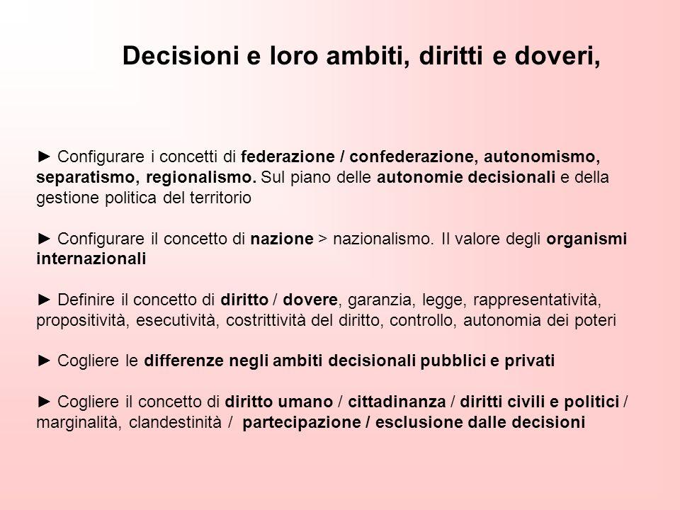Configurare i concetti di federazione / confederazione, autonomismo, separatismo, regionalismo. Sul piano delle autonomie decisionali e della gestione