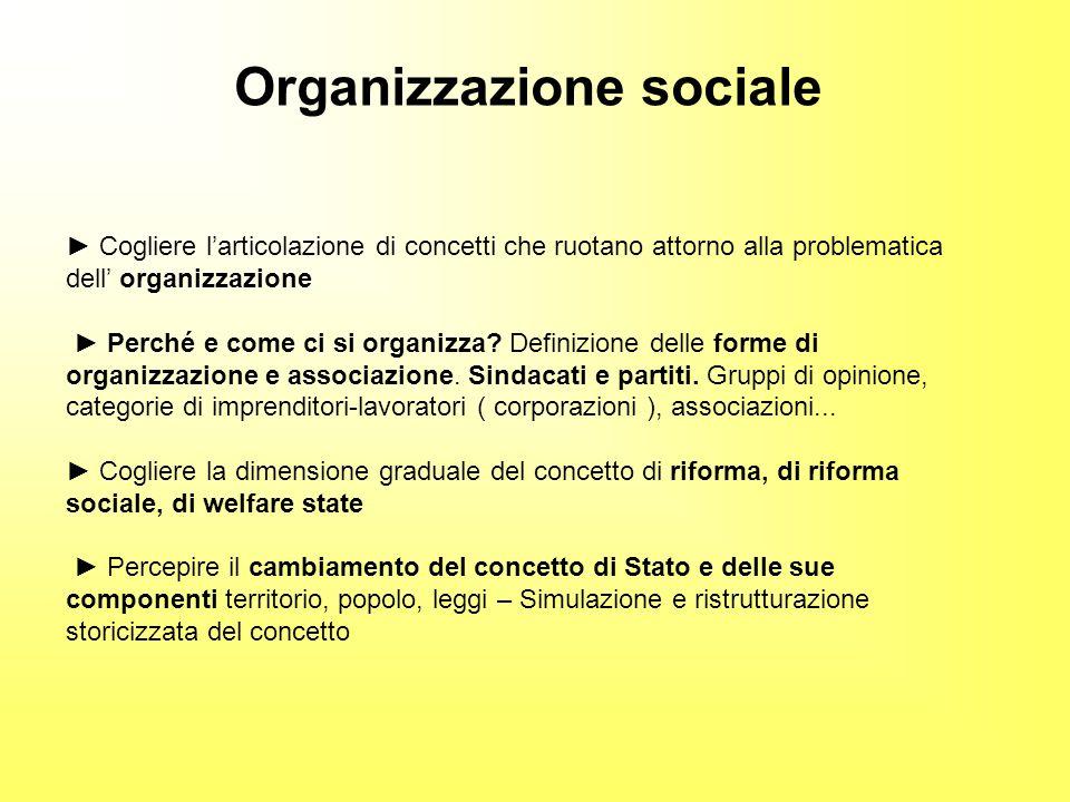 Cogliere larticolazione di concetti che ruotano attorno alla problematica dell organizzazione Perché e come ci si organizza? Definizione delle forme d