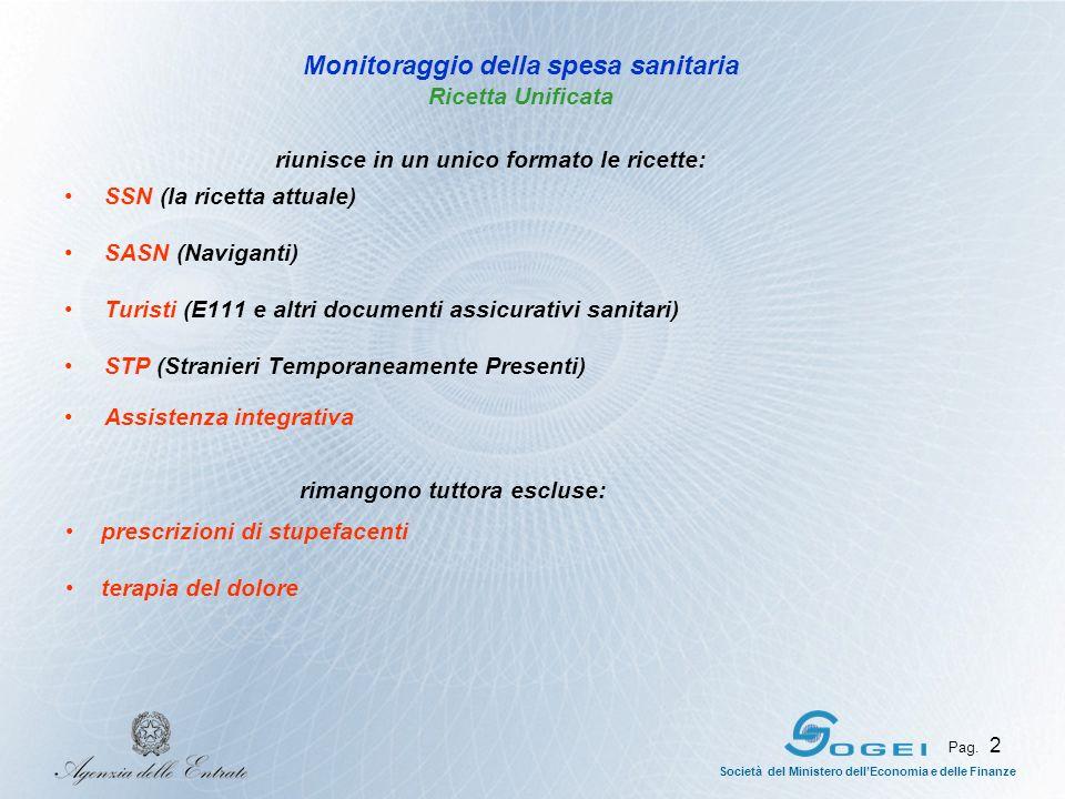 Società del Ministero dellEconomia e delle Finanze Pag. 2 Monitoraggio della spesa sanitaria Ricetta Unificata SSN (la ricetta attuale) SASN (Navigant