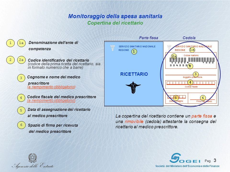 Società del Ministero dellEconomia e delle Finanze Pag. 3 Monitoraggio della spesa sanitaria Copertina del ricettario 1a Denominazione dellente di com