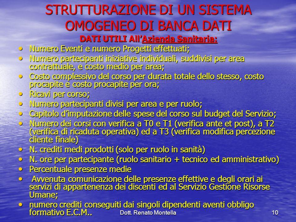 Dott. Renato Montella10 STRUTTURAZIONE DI UN SISTEMA OMOGENEO DI BANCA DATI DATI UTILI AllAzienda Sanitaria: Numero Eventi e numero Progetti effettuat