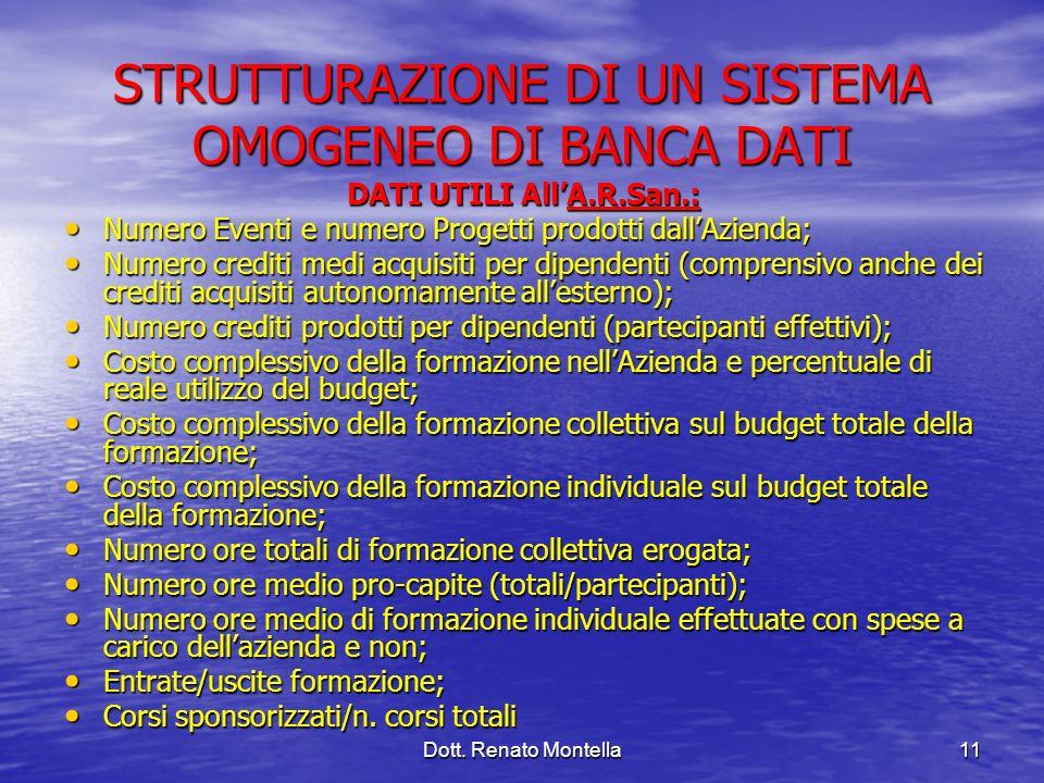 Dott. Renato Montella11 STRUTTURAZIONE DI UN SISTEMA OMOGENEO DI BANCA DATI DATI UTILI AllA.R.San.: Numero Eventi e numero Progetti prodotti dallAzien