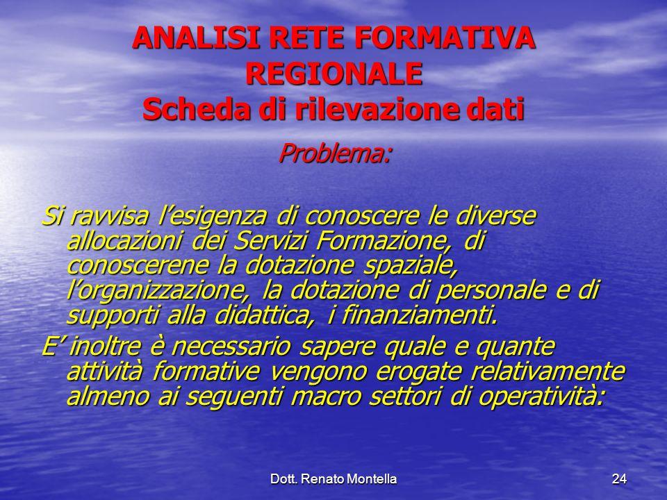 Dott. Renato Montella24 ANALISI RETE FORMATIVA REGIONALE Scheda di rilevazione dati Problema: Si ravvisa lesigenza di conoscere le diverse allocazioni