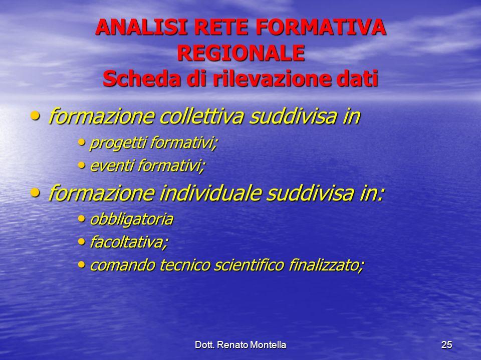 Dott. Renato Montella25 ANALISI RETE FORMATIVA REGIONALE Scheda di rilevazione dati formazione collettiva suddivisa in formazione collettiva suddivisa