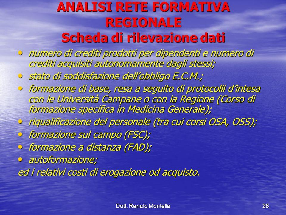 Dott. Renato Montella26 ANALISI RETE FORMATIVA REGIONALE Scheda di rilevazione dati numero di crediti prodotti per dipendenti e numero di crediti acqu