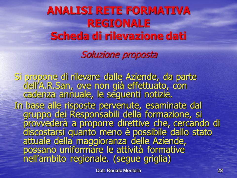 Dott. Renato Montella28 ANALISI RETE FORMATIVA REGIONALE Scheda di rilevazione dati Soluzione proposta Si propone di rilevare dalle Aziende, da parte