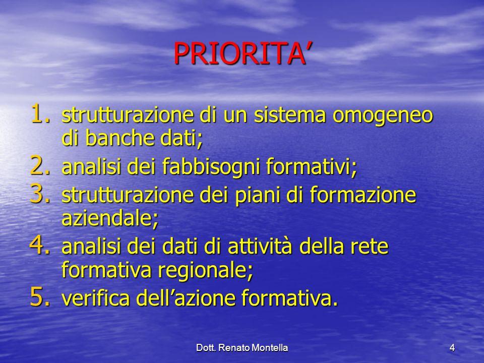 Dott. Renato Montella4 PRIORITA 1. strutturazione di un sistema omogeneo di banche dati; 2. analisi dei fabbisogni formativi; 3. strutturazione dei pi